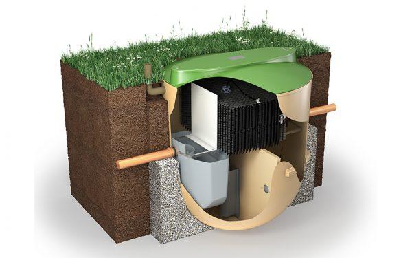 Sewage Treatment Plants and Septic Tanks